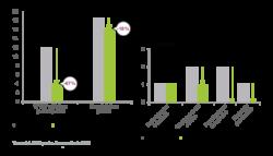 Bactiguard actividad hemolítica coagulación SIREMed Costa Rica