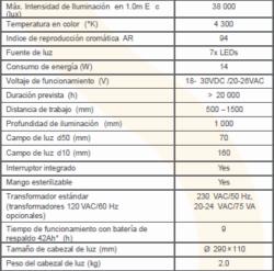 Merivaara MeriLED X1 SIRE Medical Costa Rica Equipo Medico Lampara Cirugia